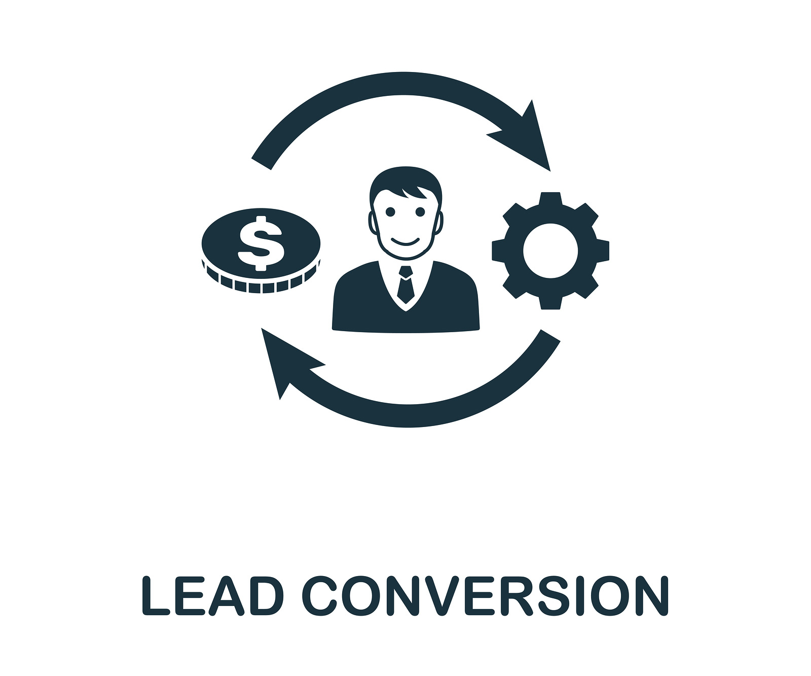 Lead-Conversion