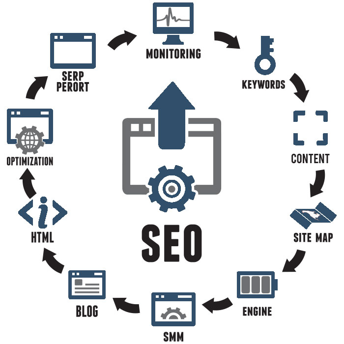 SEO-Services-infographic